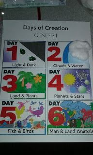 Sunday School Craft - Days of Creation...In the Beginning, God created the heavens and the earth. Genesis 1. Adam and Eve.
