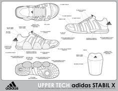 huge discount 5feff 0287d Adidas Stabil X Shoe Concept by Tim Haats at Coroflot.com Portfolio Design,  Concept