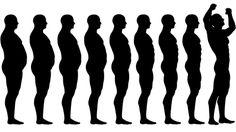 11 dicas para perder peso rápido ou destravar a perda de peso na dieta low carb