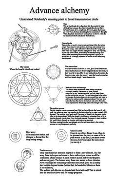 Advance Alchemy