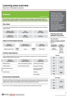 A one page resource supporting implementation of the Australian Curriculum Science with summaries of the learning area rationale and aims, key ideas, intent of interrelated strands and content descriptions. Paragraph Writing, Opinion Writing, Persuasive Writing, Writing Rubrics, Year 7 Science, Teaching Science, Teaching Tools, Poetry Lessons, Student Goals