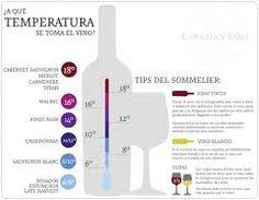 AROMAS DE VINOS CHILENOS - TEMPERATURA SERVICIO DEL VINO