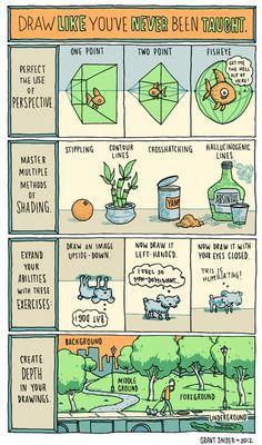 INCIDENTAL COMICS: February 2012