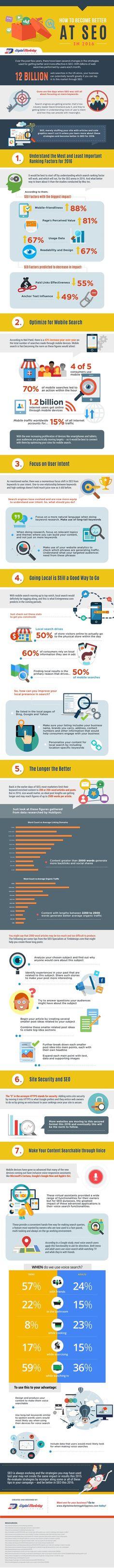 seo-basics-infografik-xlarge   t3n