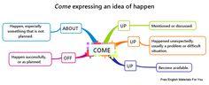 """""""Come"""" expressing an idea of happen. #phrasalverb #come #phrasalverbs #ESL #English #comeabout #comeup #comeoff"""