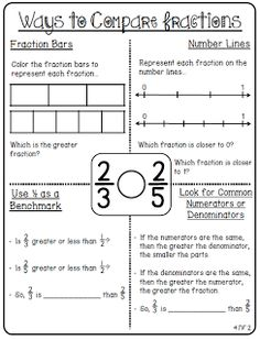 Fractions Printables for grade. Different ways to compare fractions. 4th Grade Fractions, Teaching Fractions, Fifth Grade Math, Teaching Math, Comparing Fractions, Fourth Grade, Equivalent Fractions, Rounding, Sixth Grade
