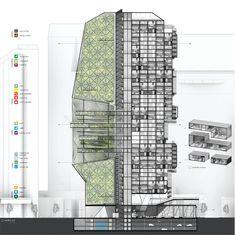 jardins verticales