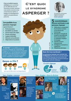 Infographic – National Asperger's Syndrome Day – Infographic – National A… - Mode de vie sain Syndrome Asperger, Psychological Symptoms, French Practice, Education Positive, Nursing Notes, Mental Disorders, Aspergers, Learn French, Autism Awareness