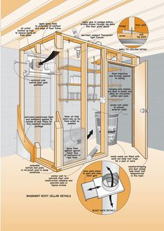 Build a Root Cellar - DIY basement doctor - Basement Root Cellar Plans, Building A Basement, Floor Framing, Storage Room, Food Storage, Homestead Survival, Layout, Sustainable Living, Vivarium