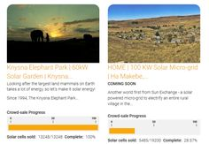 Sun Exchange Funds Solar Installations with Micro-Investments and Bitcoin