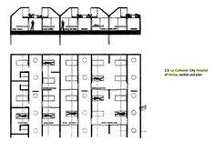 hospital de venecia de le corbusier - Buscar con Google
