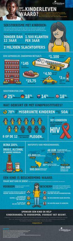 Infographic Mensenhandel