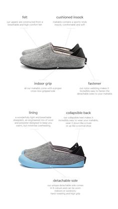 mahabis // #infographic reinventing the slipper with detachable soles and a collapsible back