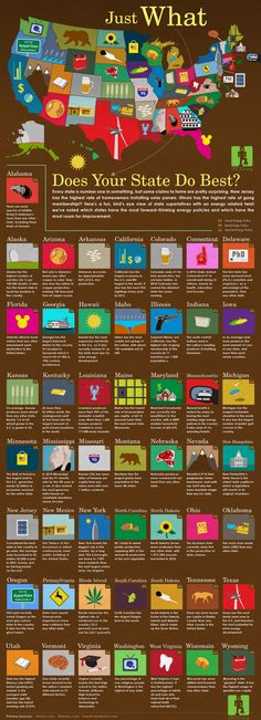 Just What Does Your State Do Best? Infographic