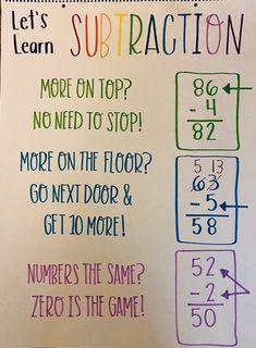 Math Charts, Math Anchor Charts, Division Anchor Chart, Math Classroom, Future Classroom, Classroom Ideas, 4th Grade Classroom Setup, Classroom Attendance, Teaching Math