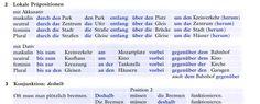 Lokale Präpositionen (mit und Akkusativ Dativ) und Konjunktion deshalb | deutsch lernen