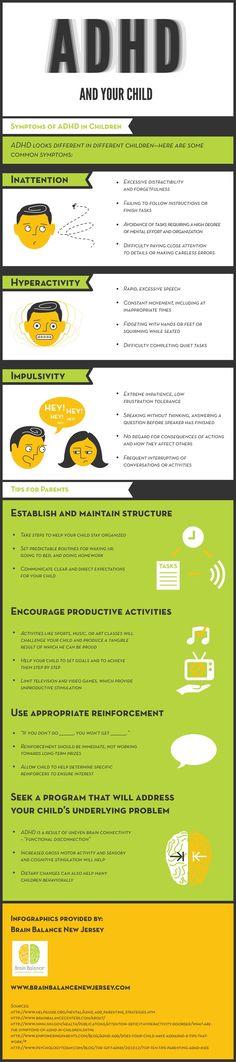Infographic: ADHD Signs, Symptoms, and Parent Strategies - Brain Balance Achievement Centers