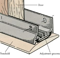 """HowStuffWorks """"How to Install Weather Stripping: Tips and Guidelines"""""""