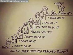Steps of success