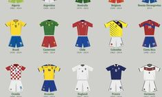 Explore the history of the World Cup with our graphic guide to every kit for the 32 competing teams since the competition began in 1930