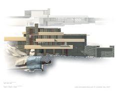 South Elevation - Frank Lloyd Wright #Historia #Arte #Design @Qomomolo