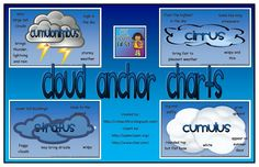 clouds grades 2 4 what type of weather do they mean book activities anchor charts and. Black Bedroom Furniture Sets. Home Design Ideas
