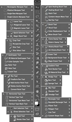 Graphic Design Cheat Sheet, Cheat Sheets for Graphic Designers | FIDMDigitalarts.com Blog