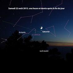 Samedi 22août 2015 au crépuscule, une heure et demie après la fin du jour, le Premier Quartier est de passage à moins de 2degrés de Saturne. Les deux astres sont visibles à moins de 20degrés au-dessus de l'horizon sud-ouest.
