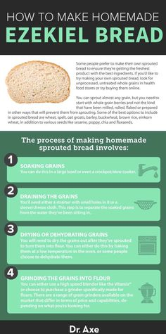 What is the healthiest bread you can eat? That can depend upon your health status, health goals and food allergies, but Ezekiel bread may just be a healthier choice for you than your current go-to … Ezekiel Bread Nutrition, Ezekiel Bread Benefits, Sprouted Grain Bread, Whole Grain Bread, Easy Bread Recipes, Whole Food Recipes, Baking Recipes, Diet Recipes, Vegan Recipes