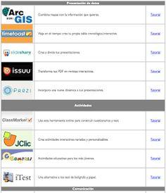 AYUDA PARA MAESTROS: 47 recursos de software libre