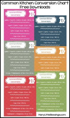 Common Kitchen Conversions Free Downloads (seven color options)