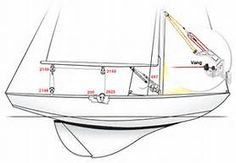 mercury sailboat - Yahoo Image Search Results