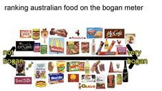For Aussie eyes only.