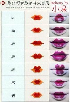 various lipstick shapes over the course of Chinese history, staring with the Han Dynasty on the top and going to the Qing Dynasty on the bottom