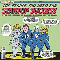 The right team to be a successful startup!