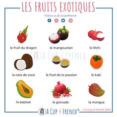 Exotic fruits in French Basic French Words, French Phrases, How To Speak French, Learn French, French Language Lessons, Spanish Language Learning, French Lessons, Spanish Lessons, French Flashcards
