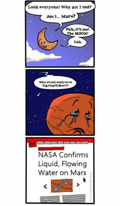 Real reason Mars has water