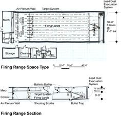 Firing range space type and section