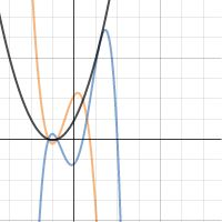 Awesome online graphing calculator