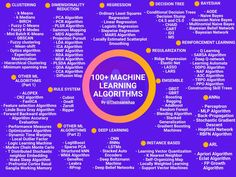 Machine Learning Methods, Machine Learning Deep Learning, Machine Learning Models, Learning Techniques, Class Labels, Supervised Learning, Logistic Regression, Linear Regression