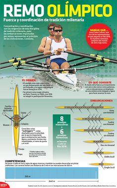 La cultura física del ejercicio para el adelgazamiento