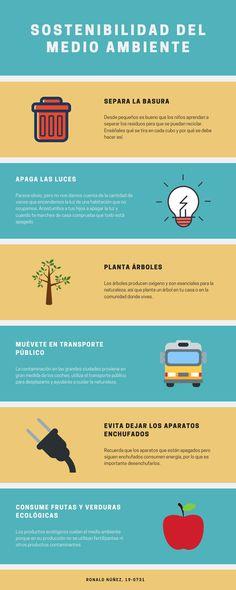 A través de esta infografía buscaré crear conciencia sobre la sostenibilidad ambiente, de esta manera, se cuidará el planeta mediante el uso eficiente de recursos naturales de energía y reduciendo el impacto ambiental, la contaminación y la generación de residuos.   De los Objetivos, el punto #7 Garantizar la Sostenibilidad del medio Ambiente) fue el que más me llamó la atención para exponer. A través de estos TIPS se puede garantizar una mejoría en el medio ambiente.  Ronald Núñez, 19-0731 Sustainability, Green, Tips, Nature, Youtube, Digital Marketing Strategy, Marketing Strategies, Natural Resources, Change The Worlds