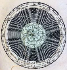 Sebastian Münster Organum Uranicum 1500