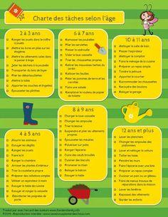 Aide memoire - Tâches pour enfants