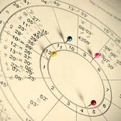 Conheça, na base, o que é um Mapa Astral e a que informações pode ter acesso com um Mapa Astral.