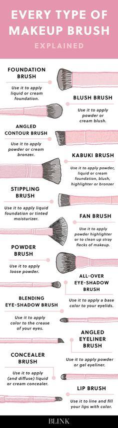 Makeup Brushes Guide Cheat Sheets Make Up 22 Ideas – Makeup. – Makeup Brushes Guide Cheat Sheets Make Up 22 Ideas – Makeup. Makeup Tricks, Makeup Guide, Concealer, Highlighter And Bronzer, Cute Makeup, Lip Makeup, Beauty Makeup, Makeup Geek, Eyeshadow Makeup