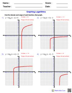 Worksheets Graphing Circles Worksheet properties of circles worksheets math aids com pinterest graphing logarithms worksheets