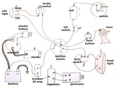 78d7b90eea0392745566c48c08c48184 generators cycle billedresultat for ultima ignition ledningsnet pinterest cycle electric generator wiring diagram at suagrazia.org
