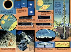 Astronomy and telescope diagram by Popular Mechanics, 1939 Popular Mechanics, Telescope, Astronomy, Pop Culture, Diagram, Astrophysics