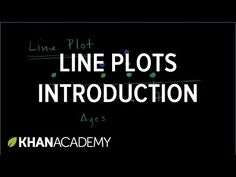 Intro to line plots | Line plots | Measurement and data | 2nd grade (U.S) | Khan…